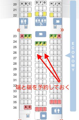 座席の予約